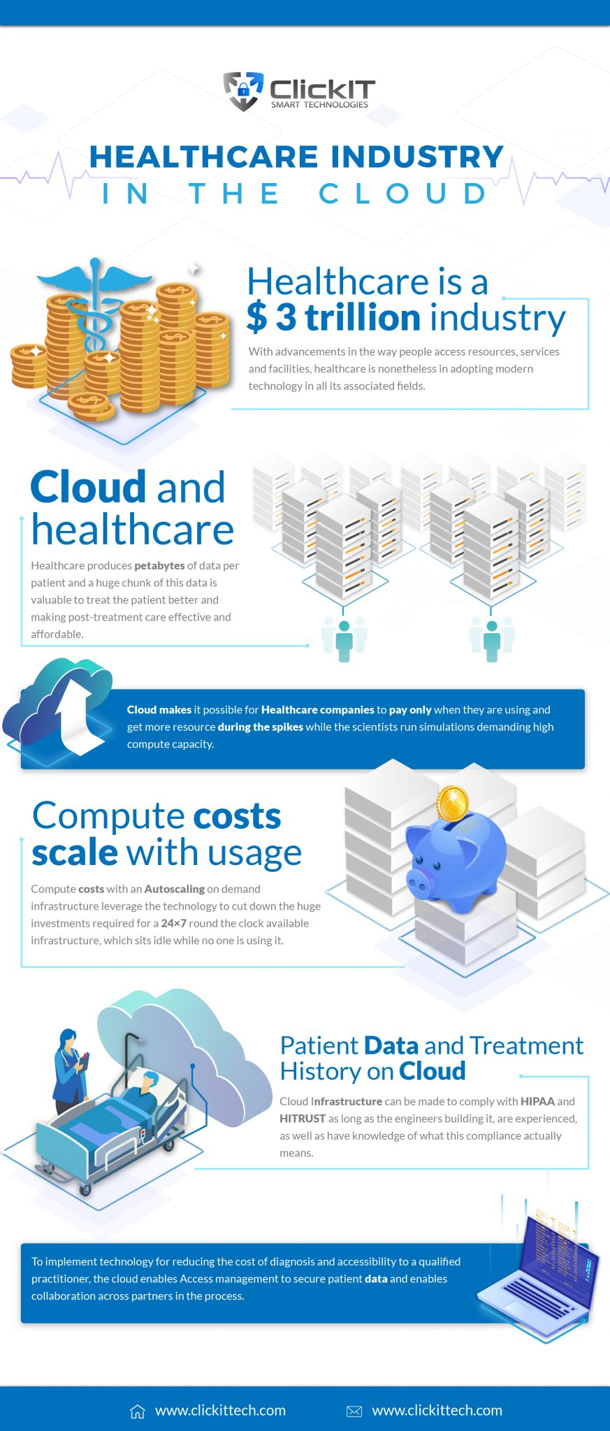 healthcare industry in the cloud