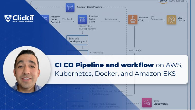 CI CD Pipeline and workflow on AWS, Kubernetes, Docker, and Amazon EKS