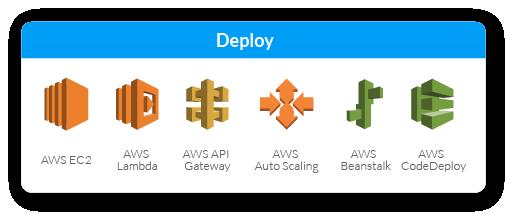 Tech_Deploy-1