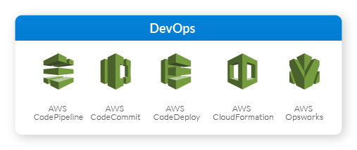Tech_DevOps-2