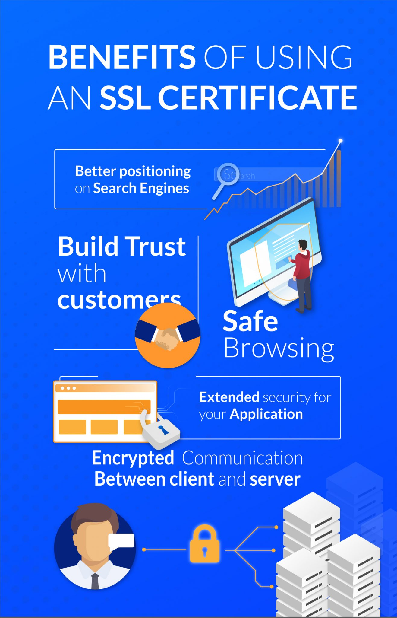 Infographic Benefits SSL Certificate