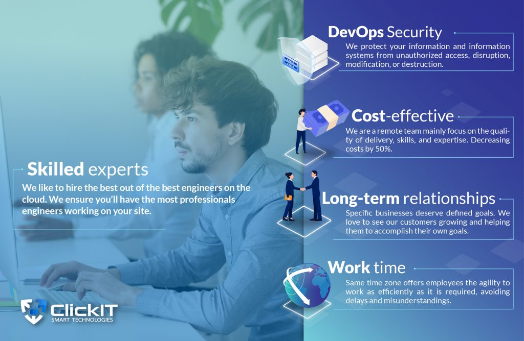 Infographic Remote Devops