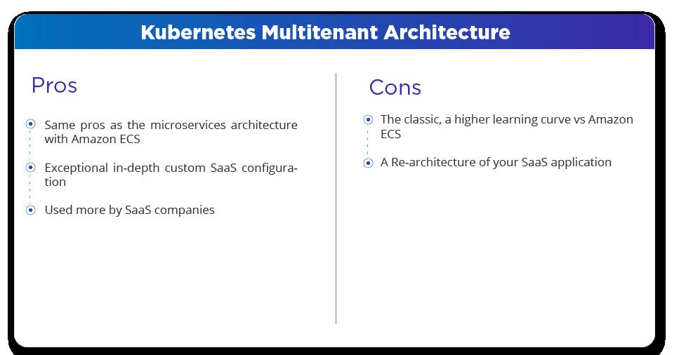 Kubernetes Multitenant Architecture