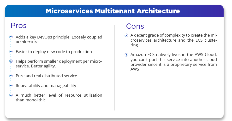 microservices multitenant architecture