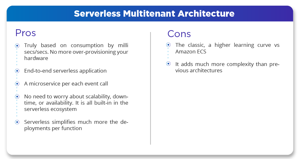 Serverless Multitenant Architecture
