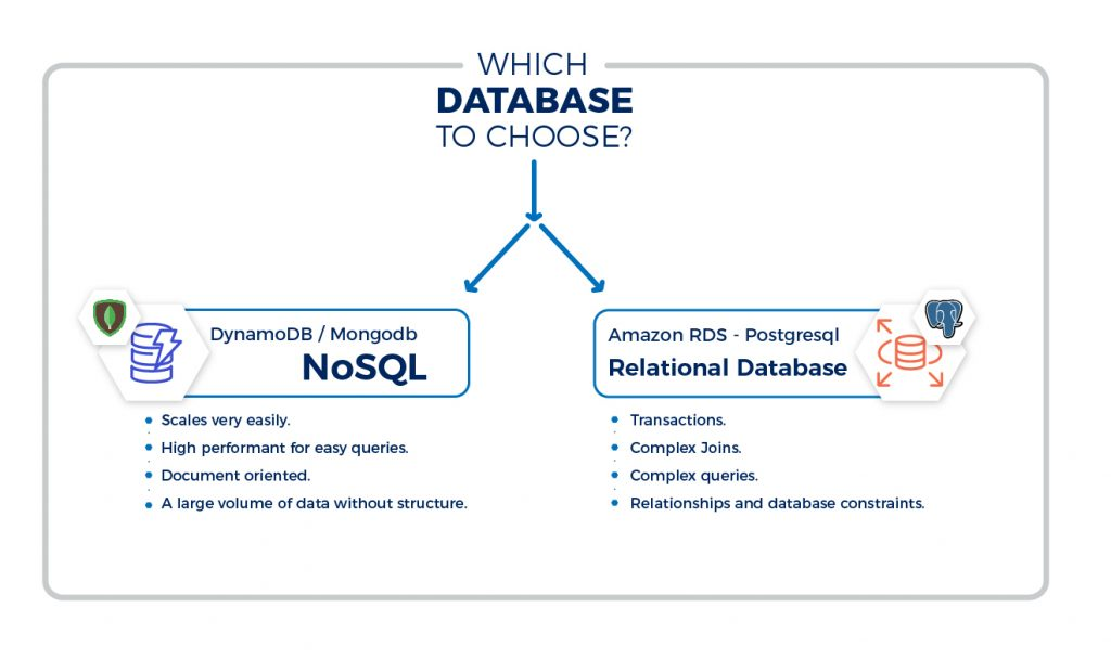 which database to choose?