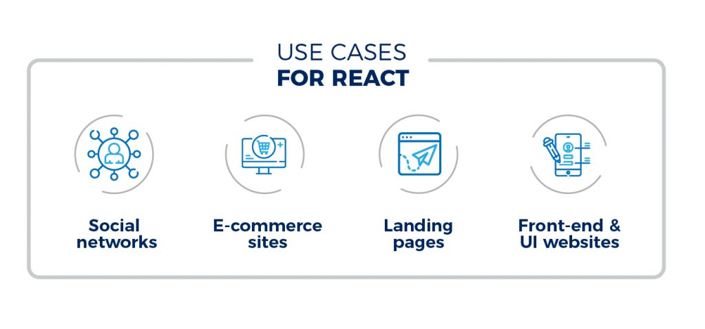 use cases for react