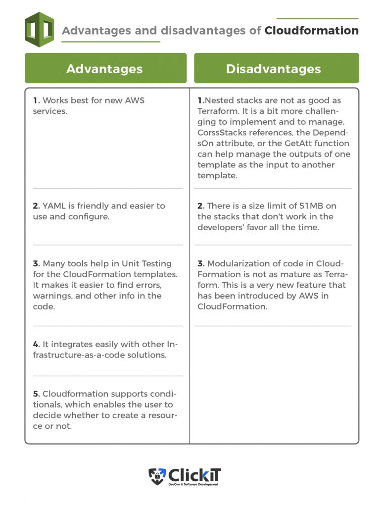 Advantages and disadvantages of CloudFormation